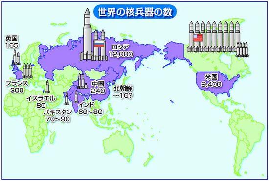 「核保有 図」の画像検索結果