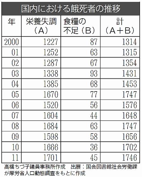 【皇室】佳子さま 「シャネルスーツ」報道で批判にさらされる… 真実は? ★3©2ch.net YouTube動画>1本 ->画像>326枚