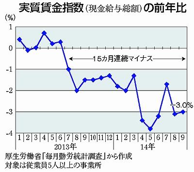 http://www.jcp.or.jp/akahata/aik14/2014-11-19/2014111901_03_1b.jpg
