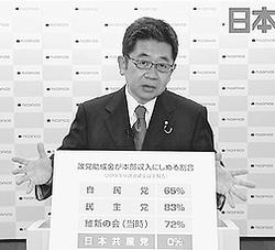 共産党はよくきく薬/小池副委員長 ニコ生に出演