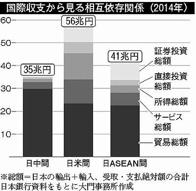 日本共産党「中国脅威論は根拠なしの妄想。すべて話し合いで解決できる」