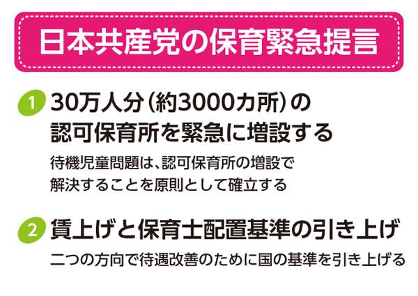 保育所・待機児問題への日本共産党の緊急提言の発表