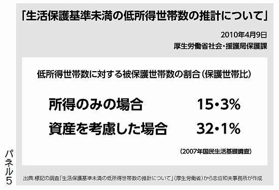 保護 生活 生活保護 春日井市公式ホームページ