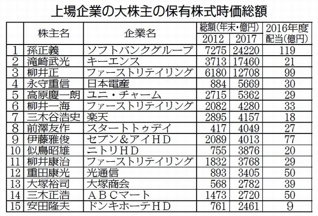 http://www.jcp.or.jp/akahata/aik17/2018-02-14/2018021406_01_1b.jpg