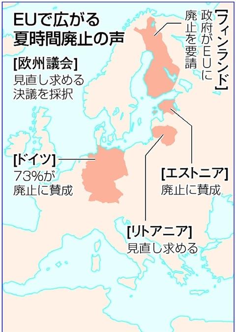 夏時間 EUで廃止論 東京五輪「猛...
