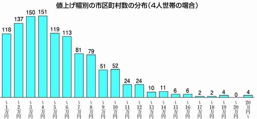 https://www.jcp.or.jp/akahata/aik18/2019-03-15/2019031501_01_1b.jpg