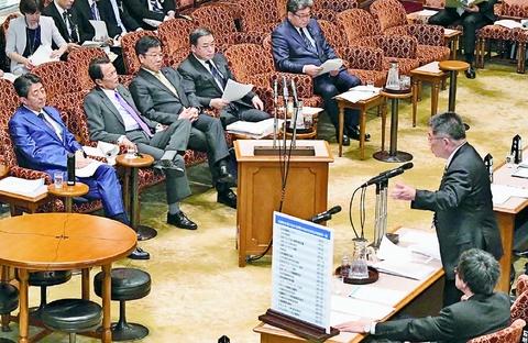 論戦ハイライト  新型コロナ対策 経済危機から国民守れ  参院予算委 小池書記局長