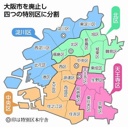 大阪市をなくす「都」構想――ここが問題 Q&A