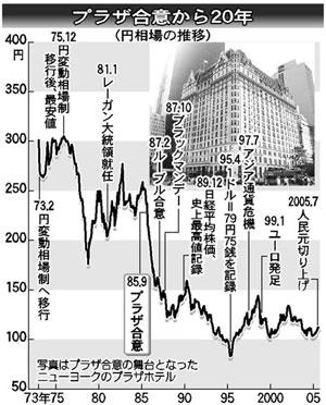 """米国の""""借金経済""""支え続ける/プ..."""