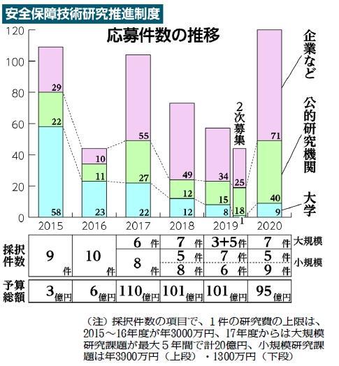 グラフp.jpg