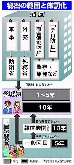201310_himitu01.jpg