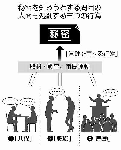 201310_himitu03.jpg