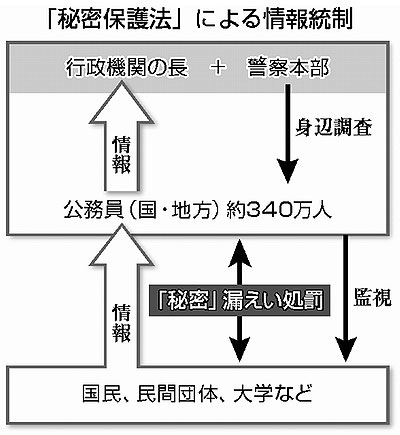 201310_himitu04.jpg