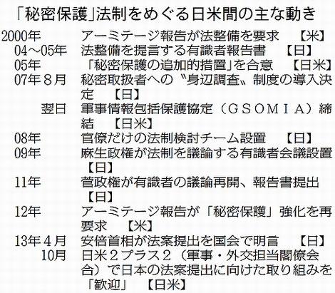 201310_himitu07.jpg
