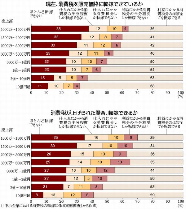 経済トップ.jpg