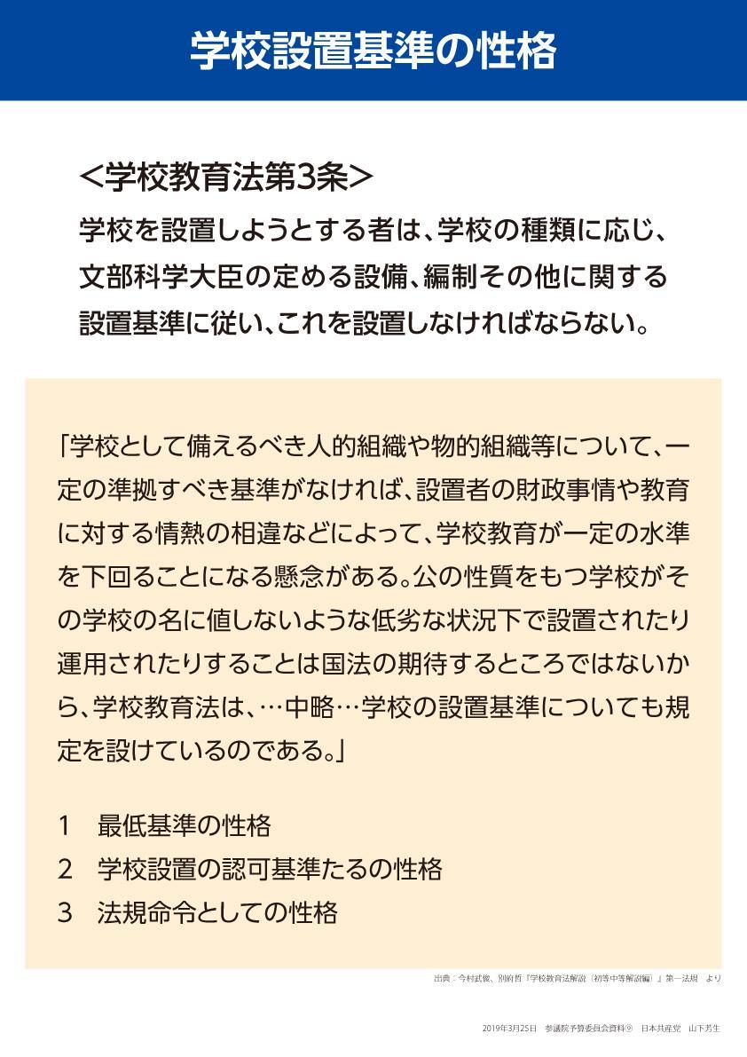 山下芳生副委員長の質問パネル⑨