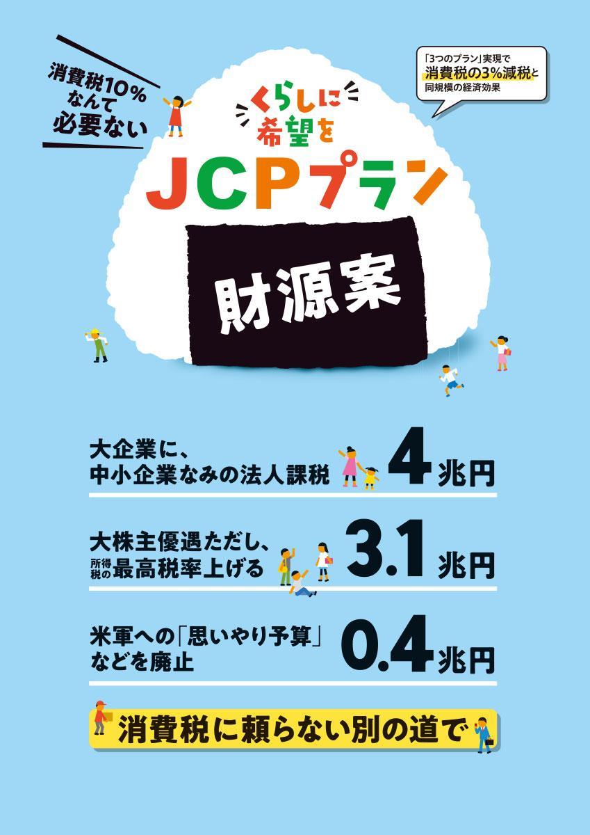 くらしに希望をJCPプラン 財源案