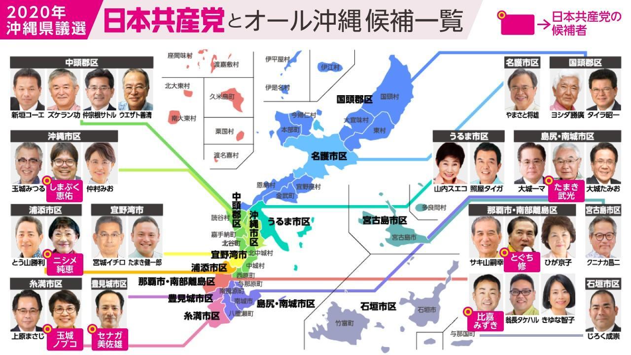 沖縄県議選 日本共産党とオール沖縄の候補一覧