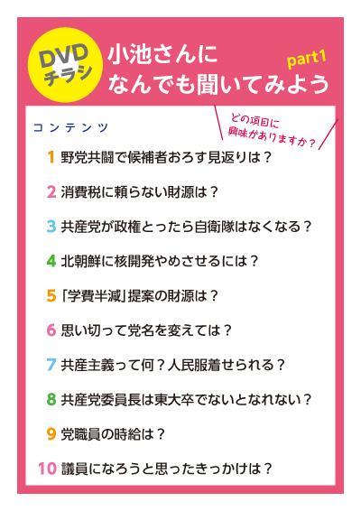 「小池さんになんでも聞いてみようpart1」DVDを使った「集い」をひらくとき、参加者にお配りください。