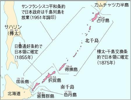 【図】千島列島