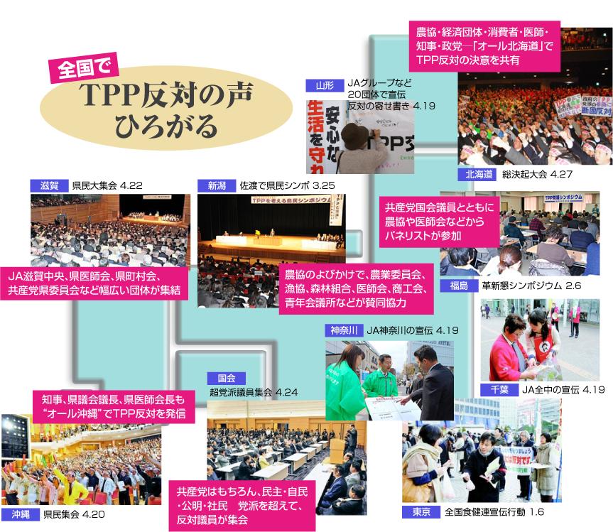 全国でTPP反対の声広がる 各地で様々な団体や個人が集会や宣伝行動